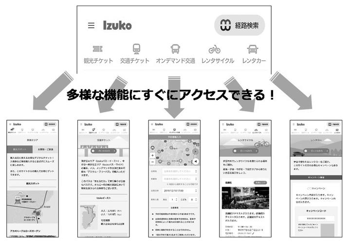 【レポート】伊豆半島の観光型MaaS〝Izuko〟